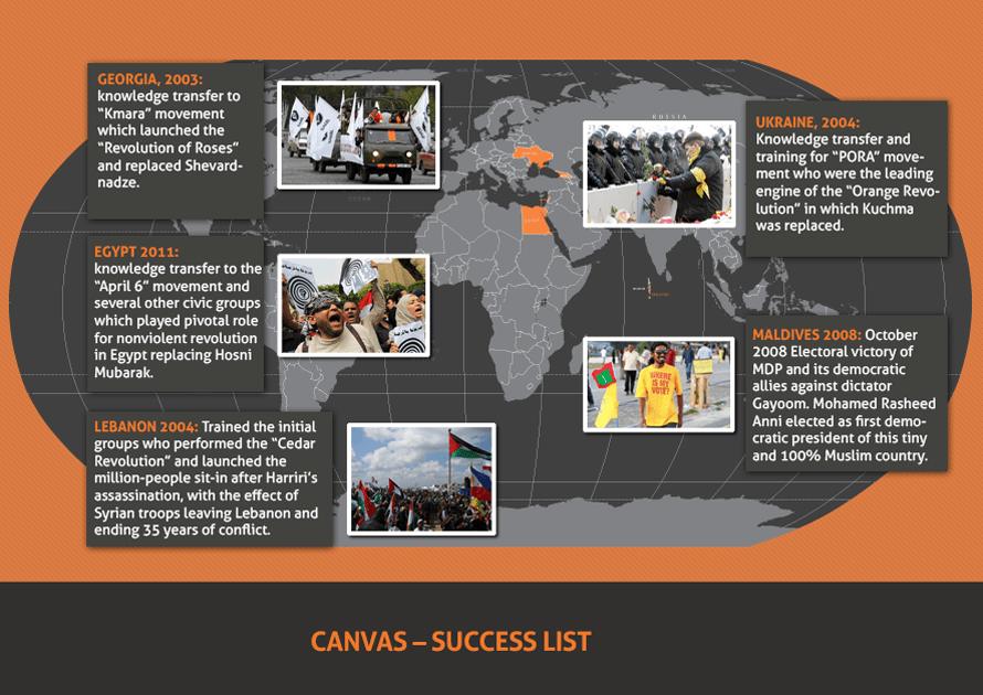 CANVAS_succes_list