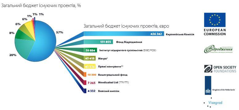 pravo_org_ua_files_files_Report_CPLR_2014_pdf