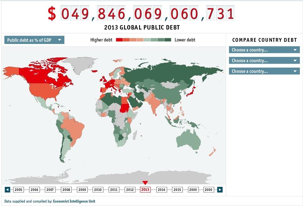word_debt_%_GDP